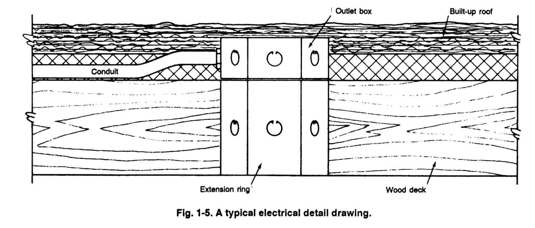 Electrical Blueprint Reading Revised Ebook Pdf Ebooks Books Residential Wiring Figure 1 5