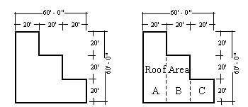 Figure 1-1 & Figure 1-2